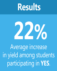 YES Yield 22Percent Increase